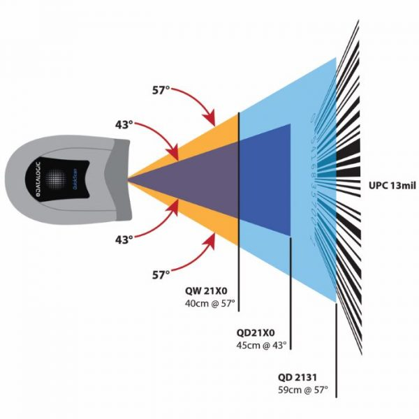 Cititor coduri de bare cu fir Datalogic QuickScan QD2131, Linear Imager, Negru